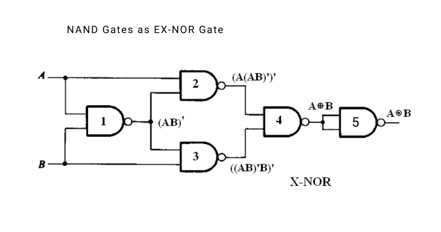 DeldSim - Implementation of Ex-NOR Gate using NAND gate